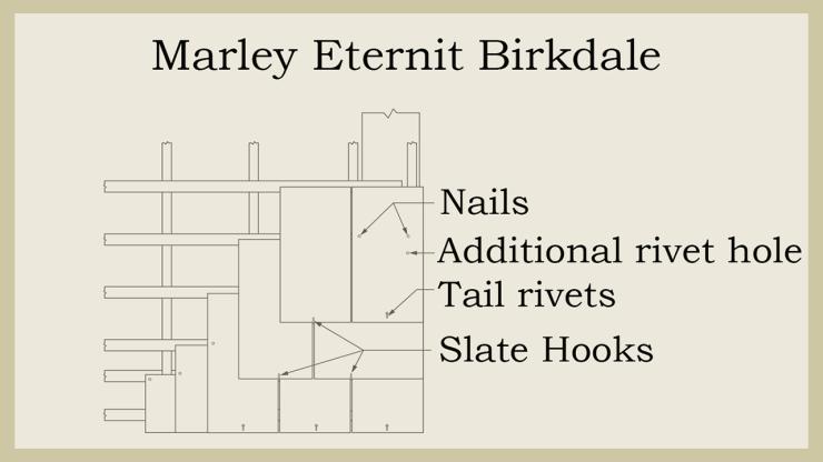 Birkdale slate